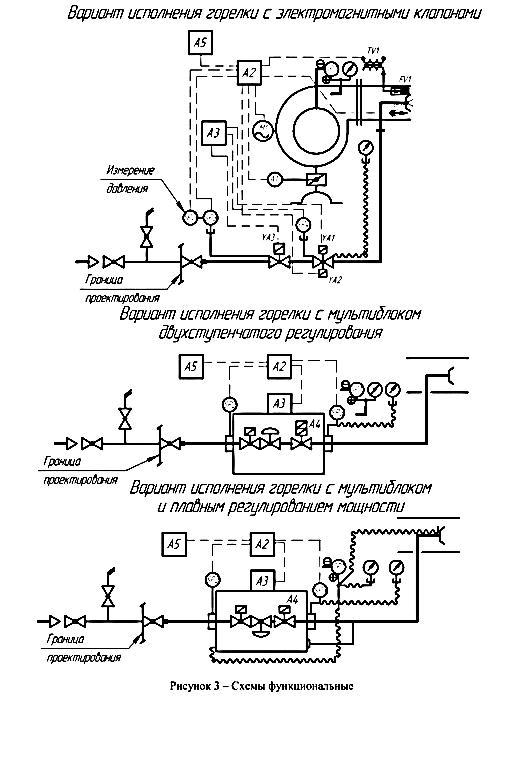 Схема функциональная горелок